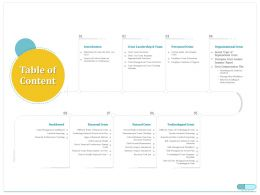 Table Of Content Personnel Crisis Ppt Powerpoint Presentation Visual Aids