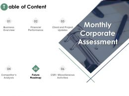 Table Of Content Planning Management Ppt Powerpoint Presentation Portfolio