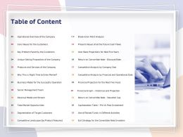 Table Of Content Point Analysis Ppt Powerpoint Presentation Good