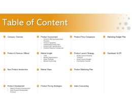 Table Of Content Positioning M2174 Ppt Powerpoint Presentation Professional Ideas