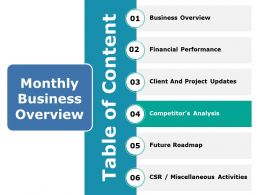 Table Of Content Ppt Model Graphics Pictures