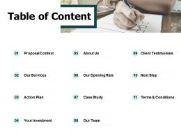 Table Of Content Ppt Powerpoint Presentation Inspiration Graphics Tutorials