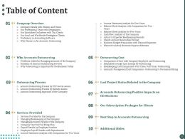 Table Of Content Ppt Powerpoint Presentation Inspiration Layout