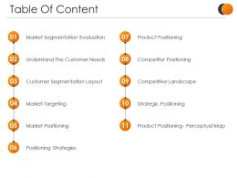 Table Of Content Ppt Samples Download