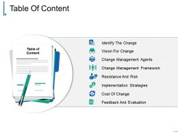 Table Of Content Presentation Visual Aids