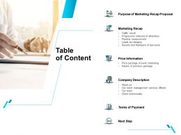 Table Of Content Price Information Ppt Clipart