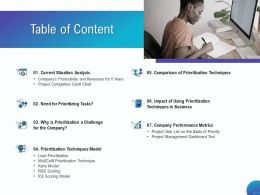 Table Of Content Prioritizing Tasks M1844 Ppt Powerpoint Presentation Gallery Graphics Pictures