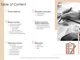 Table Of Content Problem Statement Ppt Powerpoint Presentation Model Gallery