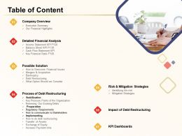 Table Of Content Process Of Debt Restructuring Ppt Powerpoint Background
