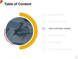 Table Of Content Project Updates H131 Ppt Powerpoint Presentation File Styles