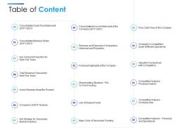 Table Of Content Projection Equity Secondaries Pitch Deck Ppt Themes