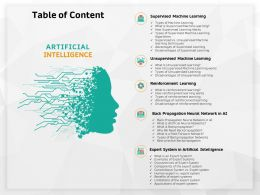 Table Of Content Propagation M629 Ppt Powerpoint Presentation Summary Mockup