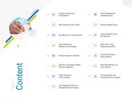 Table Of Content Raise Funding After IPO Equity Ppt Inspiration Model