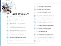 Table Of Content Raise Funds After Market Investment Ppt Slides Portfolio
