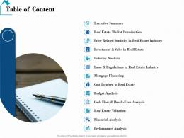 Table Of Content Real Estate Detailed Analysis Ppt Designs