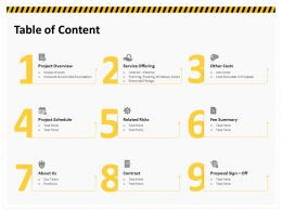 Table Of Content Related Risks Ppt Powerpoint Presentation File Brochure