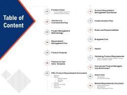 Table Of Content Requirement Gathering Methods Ppt Powerpoint Presentation Infographics Clipart