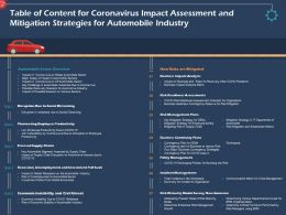 Table Of Content Risk Readiness Assessments Ppt Powerpoint Presentation Icon