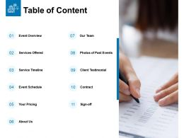 Table Of Content Services Offered L122 Ppt Powerpoint Aids Model