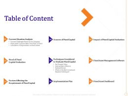 Table Of Content Sources Of Fixed Capital Ppt Graphic Images