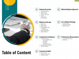 Table Of Content Strategy M2958 Ppt Powerpoint Presentation Themes