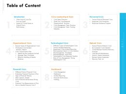 Table Of Content Technological Crisis Ppt Powerpoint Gallery Outline