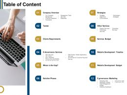 Table Of Content Tender M2249 Ppt Powerpoint Presentation Portfolio Master Slide