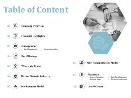Table Of Content Trade N323 Ppt Powerpoint Presentation Picture