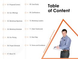 Table Of Content Workshop Objectives Ppt Powerpoint Presentation Visual Aids Infographic Template
