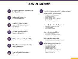 Table Of Contents 4 Steps To Create The Perfect Product Strategy Ppt Example File