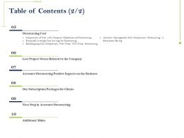 Table Of Contents Accounts Outsourcing Positive Impacts On The Business Ppt Slides