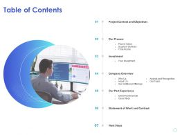 Table Of Contents Additional Offerings Ppt Powerpoint Presentation Introduction