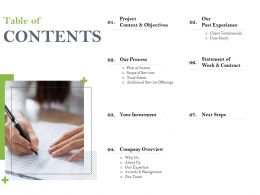 Table Of Contents Additional Service Offerings Ppt Infographics