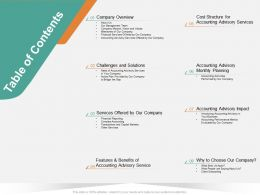 Table Of Contents Advisory M1394 Ppt Powerpoint Presentation Model Summary