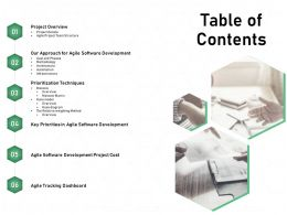 Table Of Contents Agile Software Development Project Cost Ppt Presentation Tips