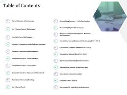 Table Of Contents Analysis Investment Pitch Raise Funds Financial Market Ppt Themes