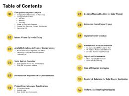 Table Of Contents Analysis Ppt Powerpoint Presentation File Files