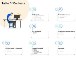 Table Of Contents Awards And Recognition Ppt File Elements