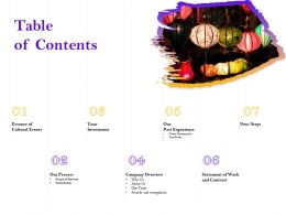 Table Of Contents Awards And Recognition Ppt Powerpoint Presentation Icon Influencers