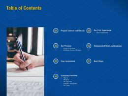 Table Of Contents Awards Recognition Ppt Powerpoint Presentation Design Templates