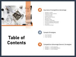 Table Of Contents Barriers To Entry Ppt Powerpoint Presentation Gallery