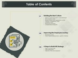 Table Of Contents Best Culture M840 Ppt Powerpoint Presentation Icon Good