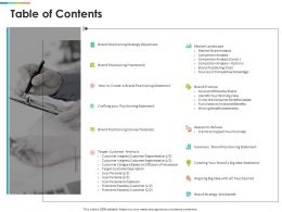 Table Of Contents Brand Positioning Canvas Template Ppt Background