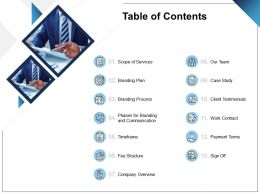 Table Of Contents Branding Plan Ppt Powerpoint Presentation Icon Picture