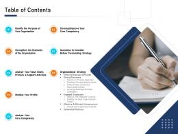 Table Of Contents Building Blocks An Organization A Complete Guide Ppt Mockup