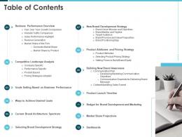 Table Of Contents Building Effective Brand Strategy Attract Customers