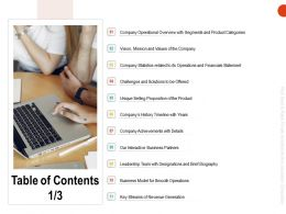 Table Of Contents Business Model For Smooth Operations Ppt Presentation Themes