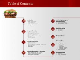 Table Of Contents Business Model M1202 Ppt Powerpoint Presentation Ideas Demonstration
