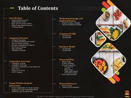 Table Of Contents Business Pitch Deck For Food Start Up Ppt Summary Samples