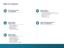 Table Of Contents Business Values M2291 Ppt Powerpoint Presentation Gallery Structure